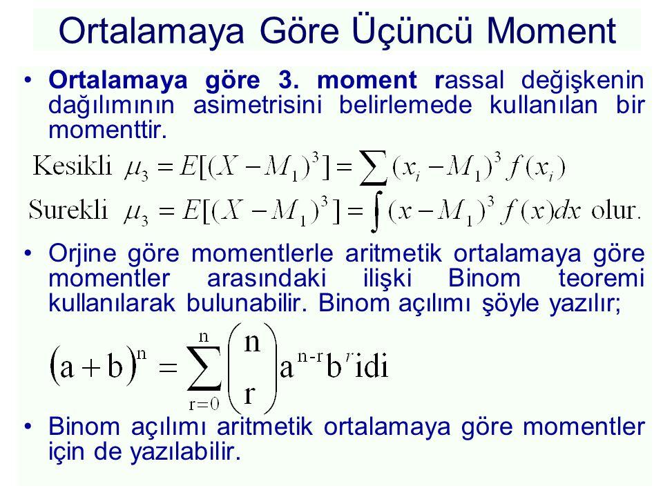Ortalamaya Göre Üçüncü Moment •Ortalamaya göre 3. moment rassal değişkenin dağılımının asimetrisini belirlemede kullanılan bir momenttir. •Orjine göre