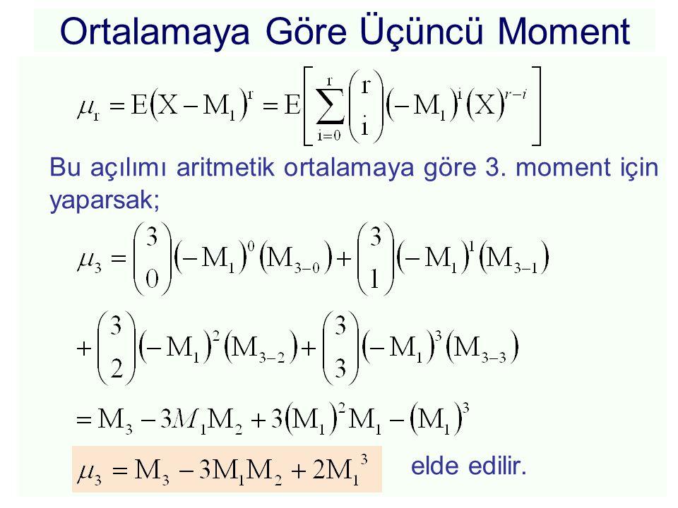 Ortalamaya Göre Üçüncü Moment Bu açılımı aritmetik ortalamaya göre 3. moment için yaparsak; elde edilir.