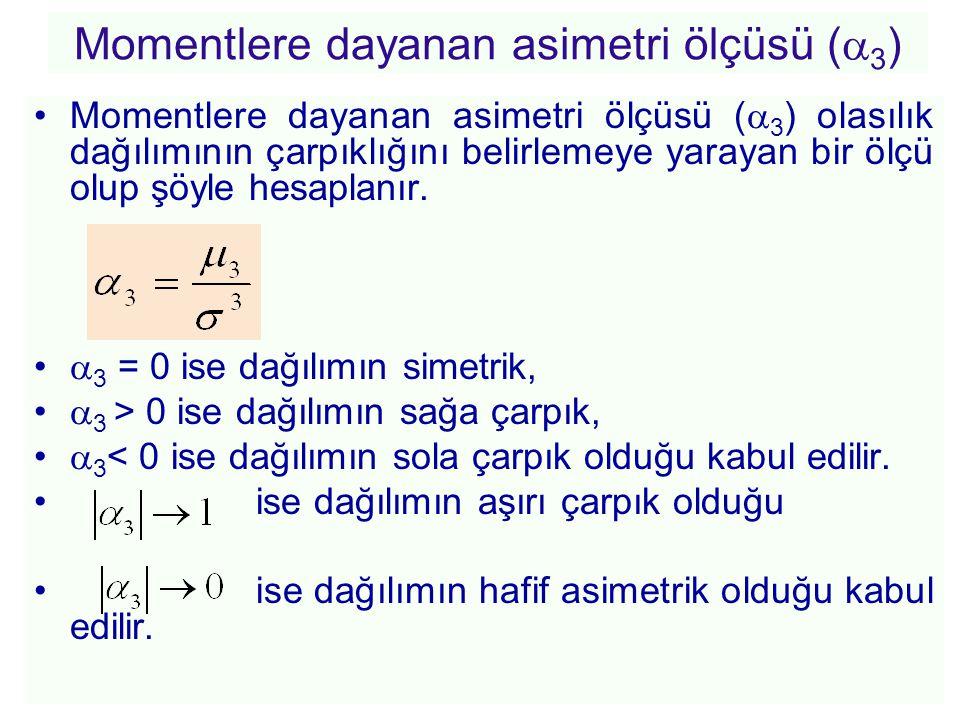 Momentlere dayanan asimetri ölçüsü (  3 ) •Momentlere dayanan asimetri ölçüsü (  3 ) olasılık dağılımının çarpıklığını belirlemeye yarayan bir ölçü