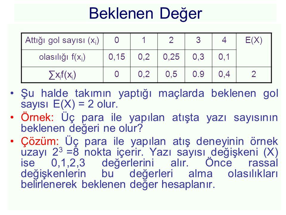 Beklenen Değer •Şu halde takımın yaptığı maçlarda beklenen gol sayısı E(X) = 2 olur. •Örnek: Üç para ile yapılan atışta yazı sayısının beklenen değeri