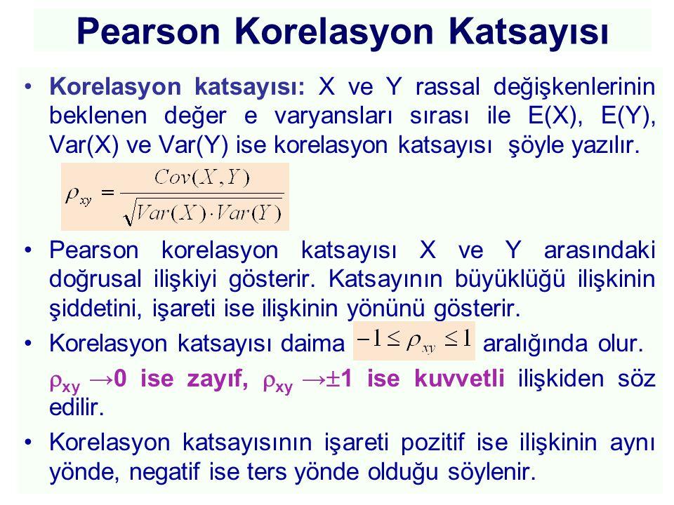 Pearson Korelasyon Katsayısı •Korelasyon katsayısı: X ve Y rassal değişkenlerinin beklenen değer e varyansları sırası ile E(X), E(Y), Var(X) ve Var(Y)
