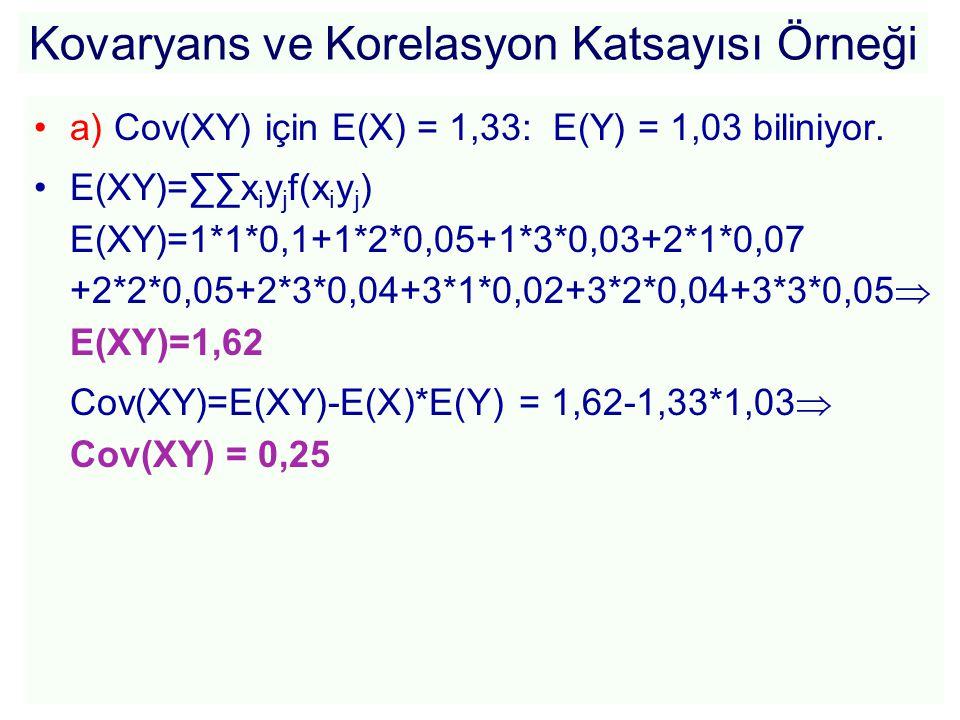 Kovaryans ve Korelasyon Katsayısı Örneği •a) Cov(XY) için E(X) = 1,33: E(Y) = 1,03 biliniyor. •E(XY)=∑∑x i y j f(x i y j ) E(XY)=1*1*0,1+1*2*0,05+1*3*