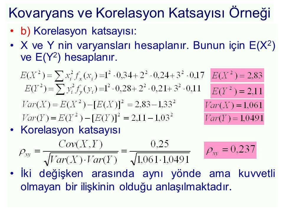 Kovaryans ve Korelasyon Katsayısı Örneği •b) Korelasyon katsayısı: •X ve Y nin varyansları hesaplanır. Bunun için E(X 2 ) ve E(Y 2 ) hesaplanır. •Kore
