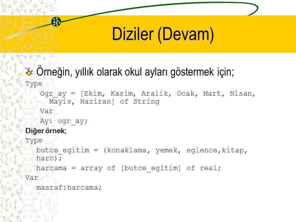 Diziler (Devam) Örneğin, yıllık olarak okul ayları göstermek için; Type Ogr_ay = [Ekim, Kasim, Aralik, Ocak, Mart, Nisan, Mayis, Haziran] of String Va