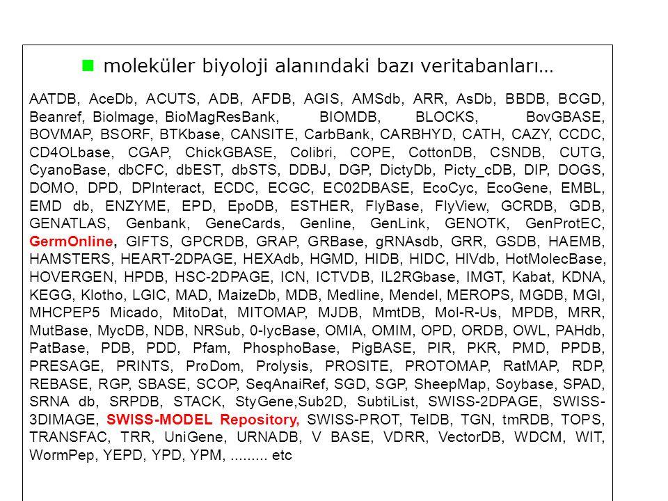  moleküler biyoloji alanındaki bazı veritabanları… AATDB, AceDb, ACUTS, ADB, AFDB, AGIS, AMSdb, ARR, AsDb, BBDB, BCGD, Beanref, Biolmage, BioMagResBa