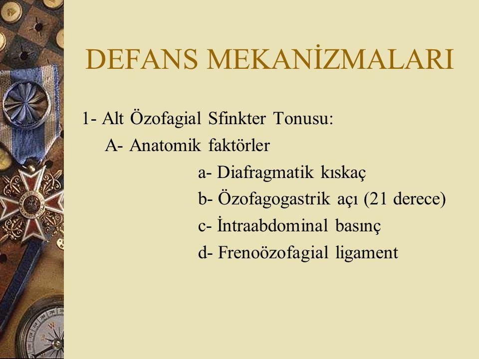 DEFANS MEKANİZMALARI 1- Alt Özofagial Sfinkter Tonusu: A- Anatomik faktörler a- Diafragmatik kıskaç b- Özofagogastrik açı (21 derece) c- İntraabdomina