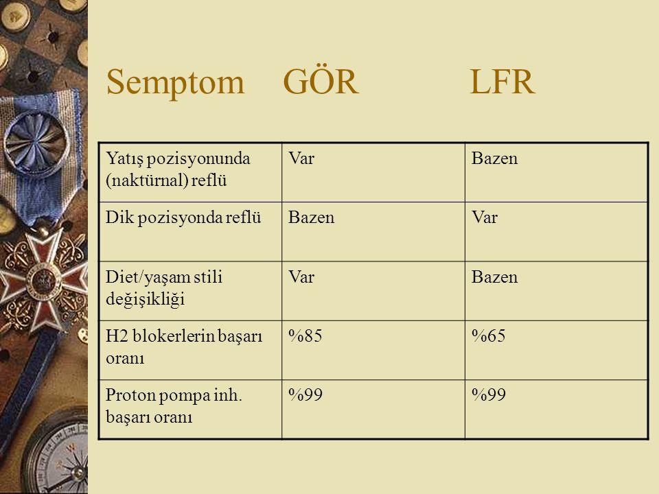 Semptom GÖR LFR Yatış pozisyonunda (naktürnal) reflü VarBazen Dik pozisyonda reflüBazenVar Diet/yaşam stili değişikliği VarBazen H2 blokerlerin başarı