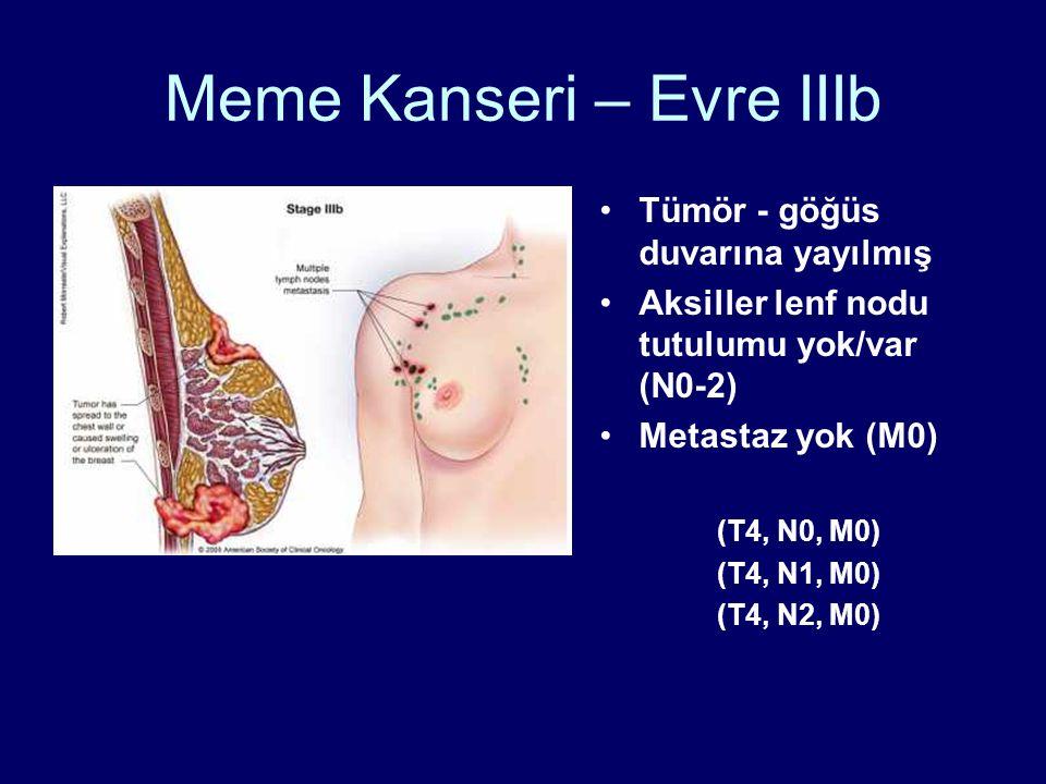 Meme Kanseri – Evre IIIb •Tümör - göğüs duvarına yayılmış •Aksiller lenf nodu tutulumu yok/var (N0-2) •Metastaz yok (M0) (T4, N0, M0) (T4, N1, M0) (T4, N2, M0)