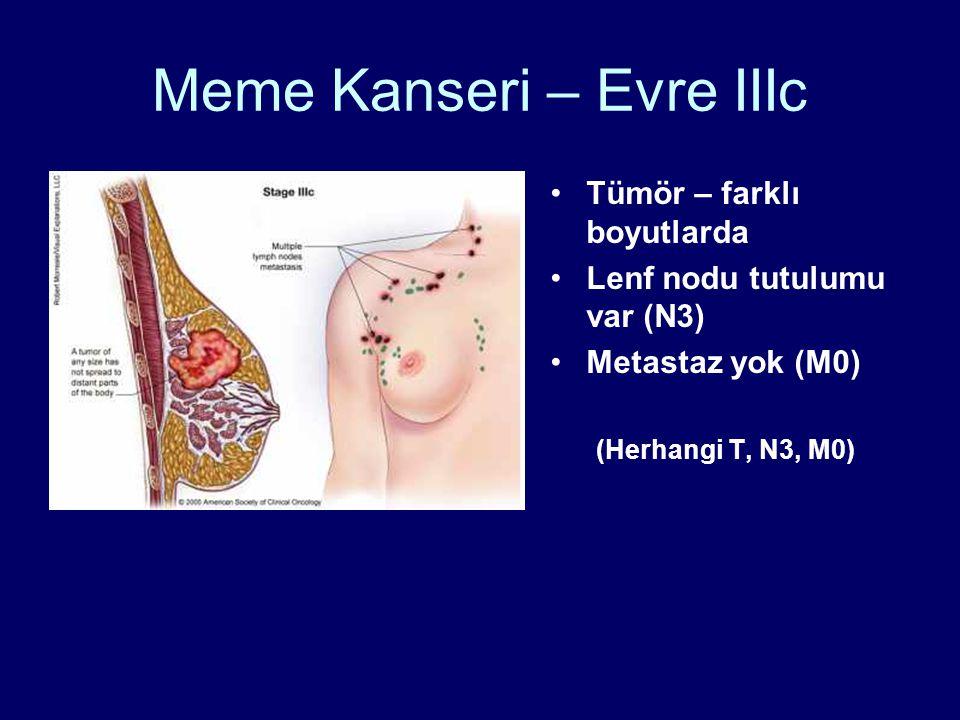 Meme Kanseri – Evre IIIc •Tümör – farklı boyutlarda •Lenf nodu tutulumu var (N3) •Metastaz yok (M0) (Herhangi T, N3, M0)