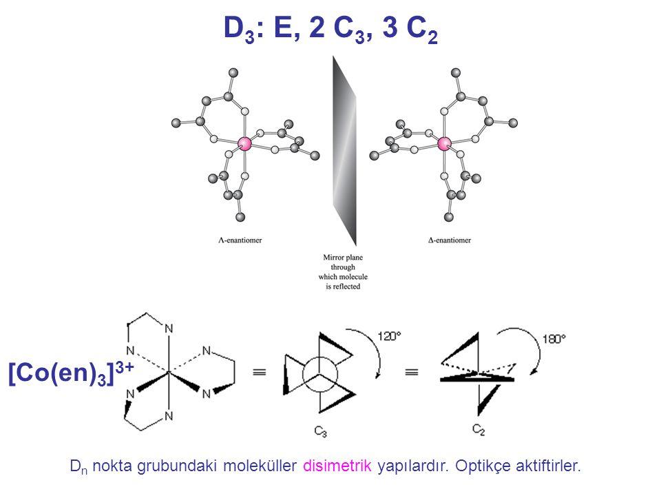 D 3 : E, 2 C 3, 3 C 2 [Co(en) 3 ] 3+ D n nokta grubundaki moleküller disimetrik yapılardır.