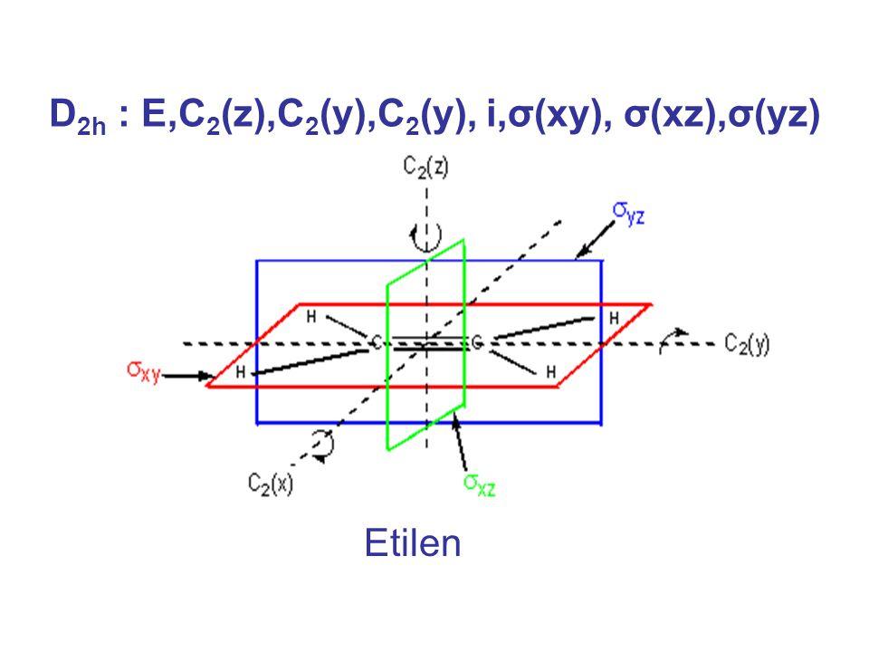 D 2h : E,C 2 (z),C 2 (y),C 2 (y), i,σ(xy), σ(xz),σ(yz) Etilen