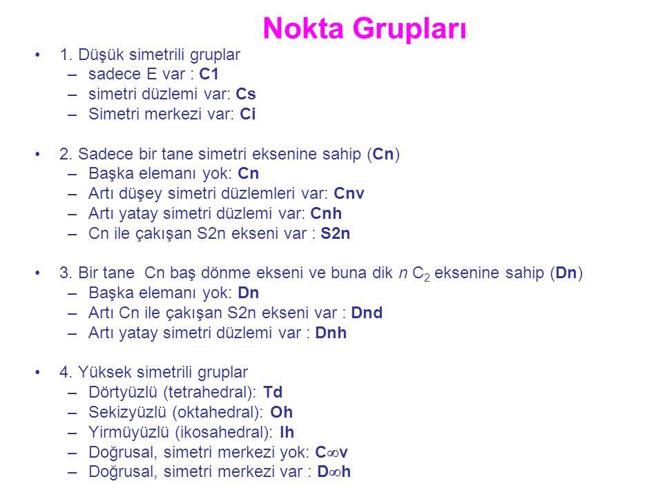 Nokta grubu tayini •Molekül düşük veya yüksek simetrili nokta gruplarından mı.