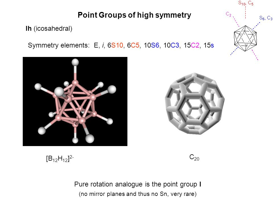 Point Groups of high symmetry [B 12 H 12 ] 2 ‑ C 20 Ih (icosahedral) Symmetry elements: E, i, 6S10, 6C5, 10S6, 10C3, 15C2, 15s Pure rotation analogue