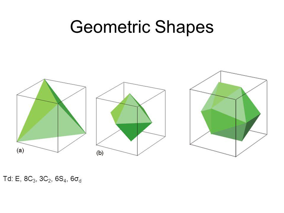 Geometric Shapes Td: E, 8C 3, 3C 2, 6S 4, 6σ d