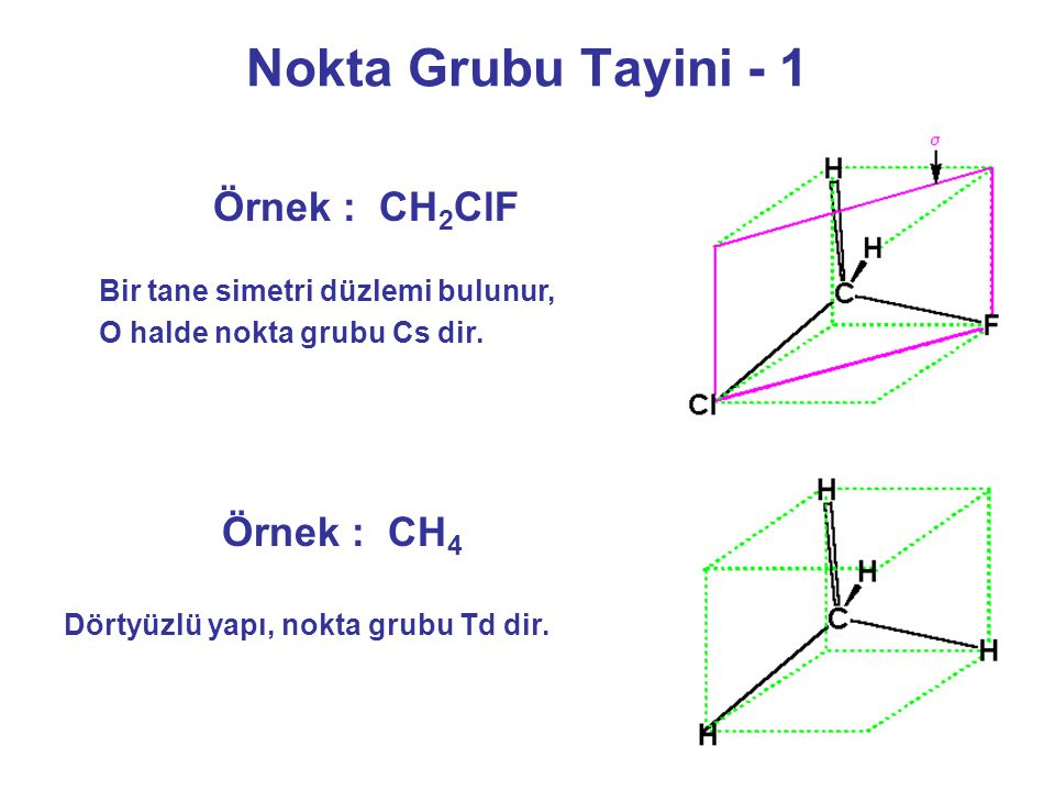 Point groups with n-fold rotational axis •C n :rotational axes only; no mirror planes C 2 – gauche-H 2 O 2 (operations: E, C 2 ) •C nh : a horizontal plane perpendicular to C n is present C 2h – trans-HN=NH (operations: E, C 2, i,  ) •C nv : vertical plane(s) containing C n is(are) present C 3v – NH 3 (operations: E, C 3 1, C 3 2, 3  v ) •C  v : infinite number of vertical planes containing C  linear molecules without center of symmetry: CO, HF, N 2 O (operations: E, 2C 2∞, ∞  v ) C2C2 C3C3