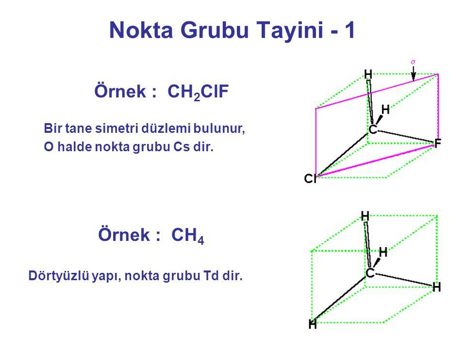 Nokta Grubu Tayini - 1 Örnek : CH 2 ClF Bir tane simetri düzlemi bulunur, O halde nokta grubu Cs dir. Örnek : CH 4 Dörtyüzlü yapı, nokta grubu Td dir.