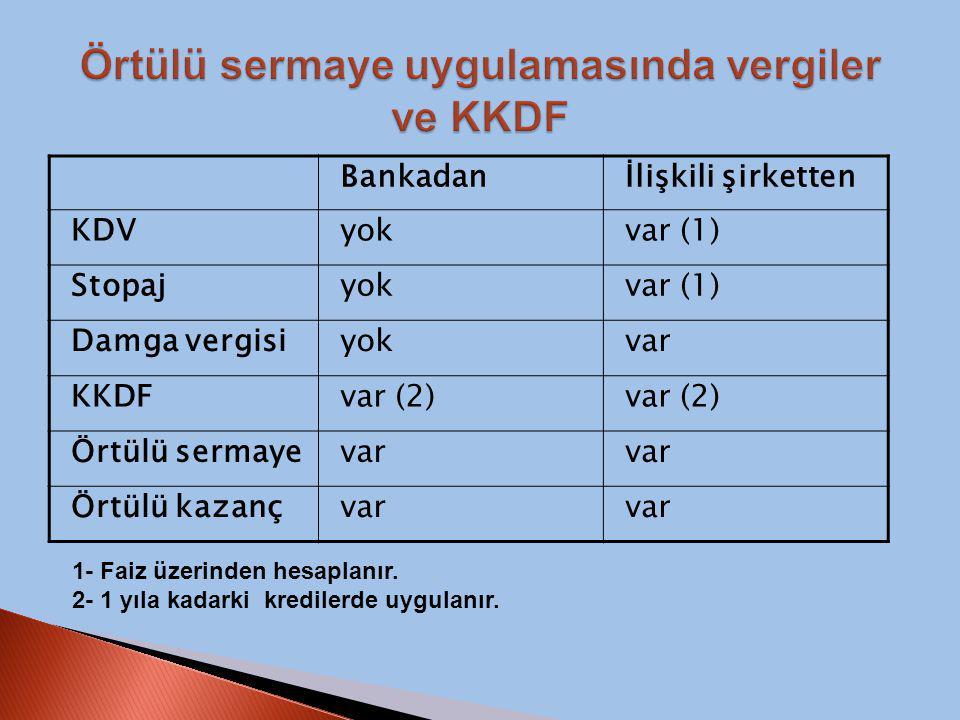Bankadanİlişkili şirketten KDVyokvar (1) Stopajyokvar (1) Damga vergisiyokvar KKDFvar (2) Örtülü sermayevar Örtülü kazançvar 1- Faiz üzerinden hesaplanır.