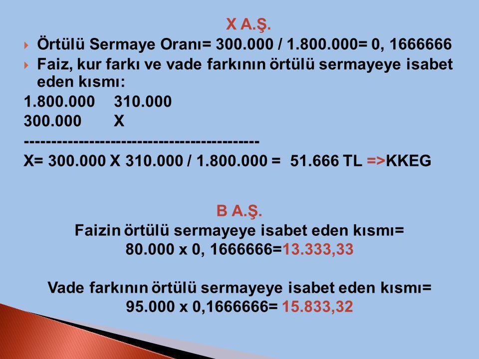 X A.Ş.  Örtülü Sermaye Oranı= 300.000 / 1.800.000= 0, 1666666  Faiz, kur farkı ve vade farkının örtülü sermayeye isabet eden kısmı: 1.800.000310.000