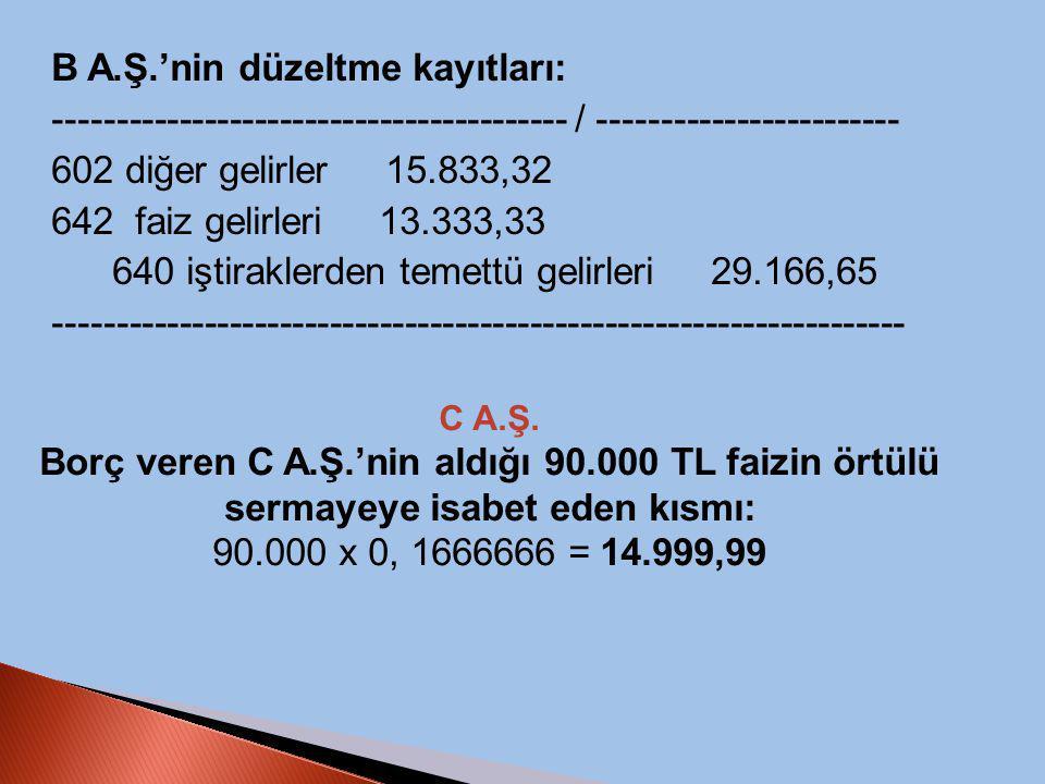 B A.Ş.'nin düzeltme kayıtları: ----------------------------------------- / ------------------------ 602 diğer gelirler 15.833,32 642 faiz gelirleri 13.333,33 640 iştiraklerden temettü gelirleri 29.166,65 -------------------------------------------------------------------- C A.Ş.