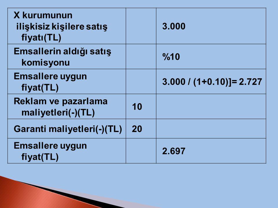 X kurumunun ilişkisiz kişilere satış fiyatı(TL) 3.000 Emsallerin aldığı satış komisyonu %10 Emsallere uygun fiyat(TL) 3.000 / (1+0.10)]= 2.727 Reklam ve pazarlama maliyetleri(-)(TL) 10 Garanti maliyetleri(-)(TL)20 Emsallere uygun fiyat(TL) 2.697