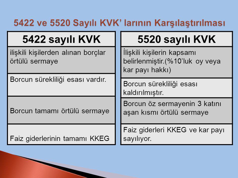5422 sayılı KVK Kur farklarının durumu net değil İştirak kazancı istisnası tartışmalı Örtülü sermaye sayılmayacak haller tanımlanmamıştır.