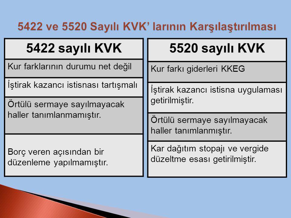 5422 sayılı KVK Kur farklarının durumu net değil İştirak kazancı istisnası tartışmalı Örtülü sermaye sayılmayacak haller tanımlanmamıştır. Borç veren