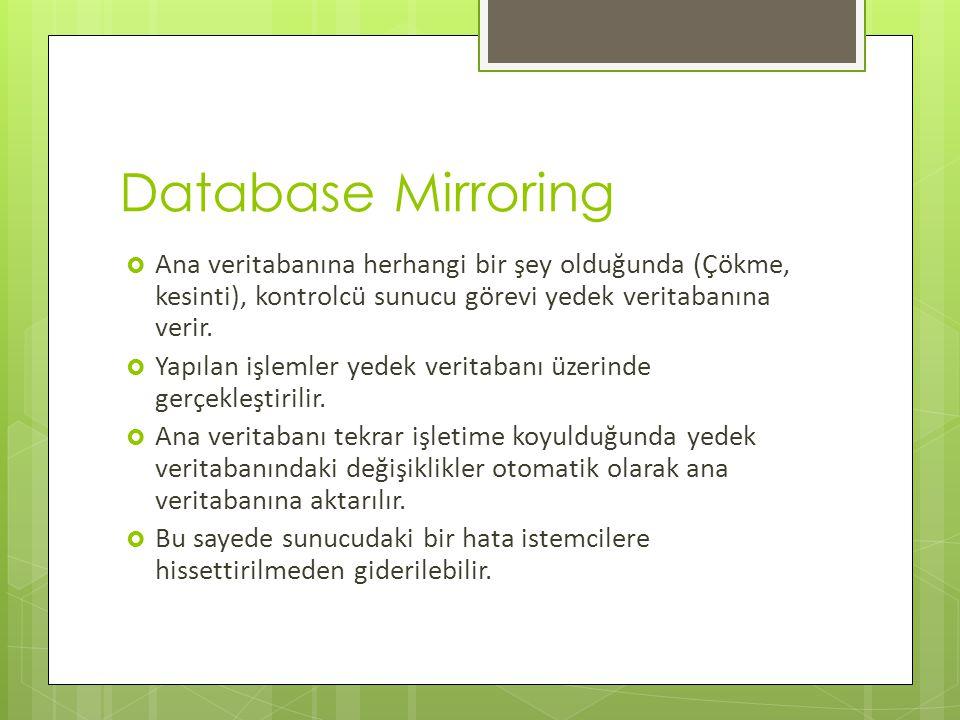 Database Mirroring  Ana veritabanına herhangi bir şey olduğunda (Çökme, kesinti), kontrolcü sunucu görevi yedek veritabanına verir.
