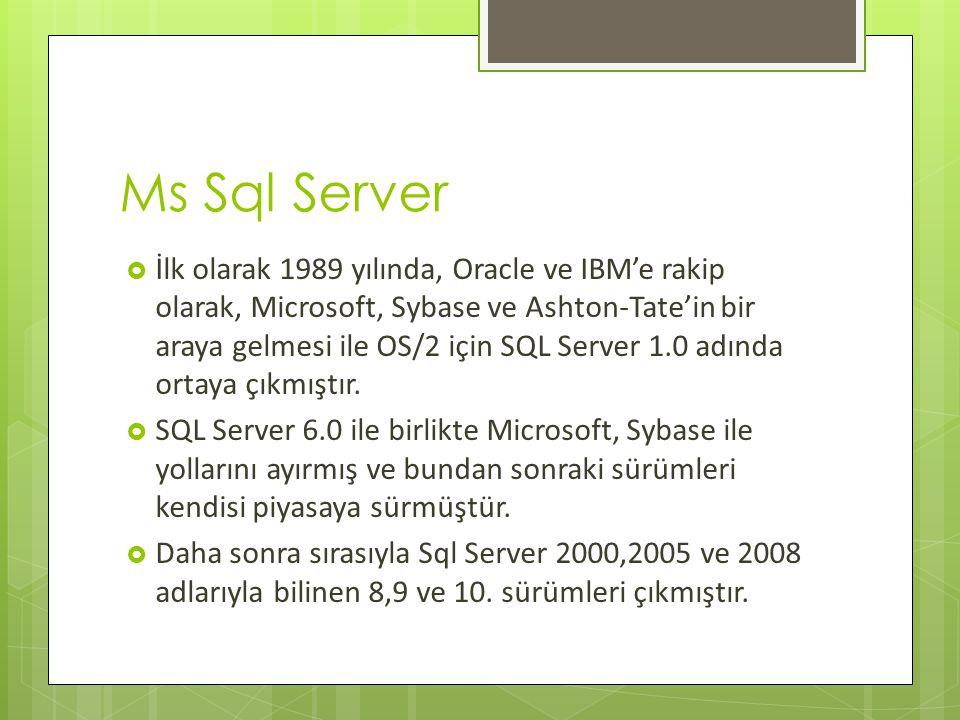 Ms Sql Server  İlk olarak 1989 yılında, Oracle ve IBM'e rakip olarak, Microsoft, Sybase ve Ashton-Tate'in bir araya gelmesi ile OS/2 için SQL Server 1.0 adında ortaya çıkmıştır.
