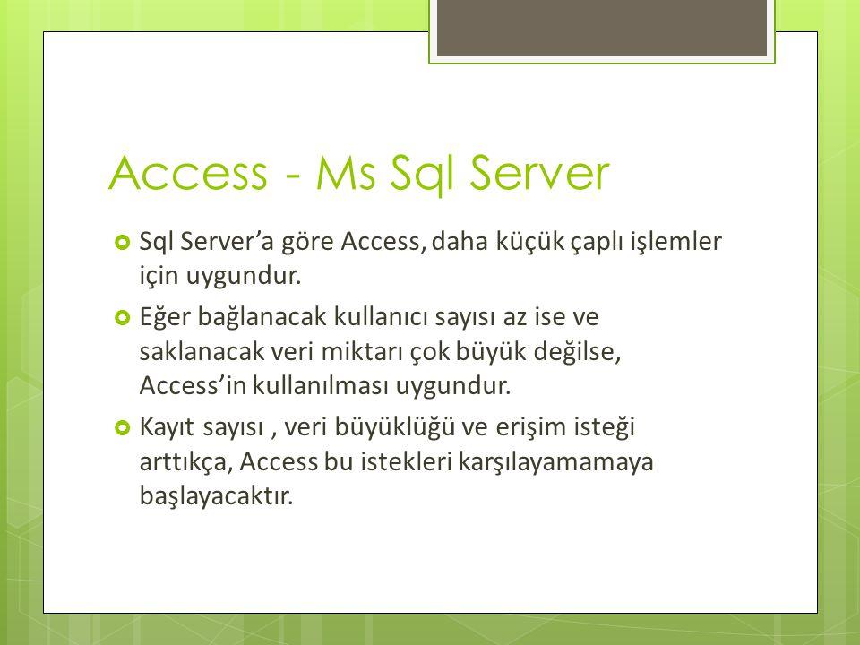 Filestream  Filestream veri tipini kullanmak için serverda bu özelliği aktif etmek gerekir.