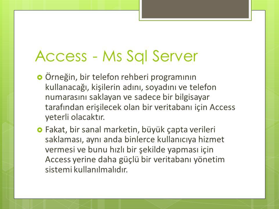 Access - Ms Sql Server  Örneğin, bir telefon rehberi programının kullanacağı, kişilerin adını, soyadını ve telefon numarasını saklayan ve sadece bir bilgisayar tarafından erişilecek olan bir veritabanı için Access yeterli olacaktır.