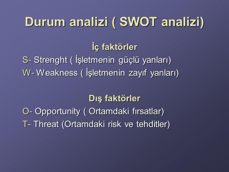 Durum analizi ( SWOT analizi) İç faktörler S- Strenght ( İşletmenin güçlü yanları) W- Weakness ( İşletmenin zayıf yanları) Dış faktörler O- Opportunity ( Ortamdaki fırsatlar) T- Threat (Ortamdaki risk ve tehditler)