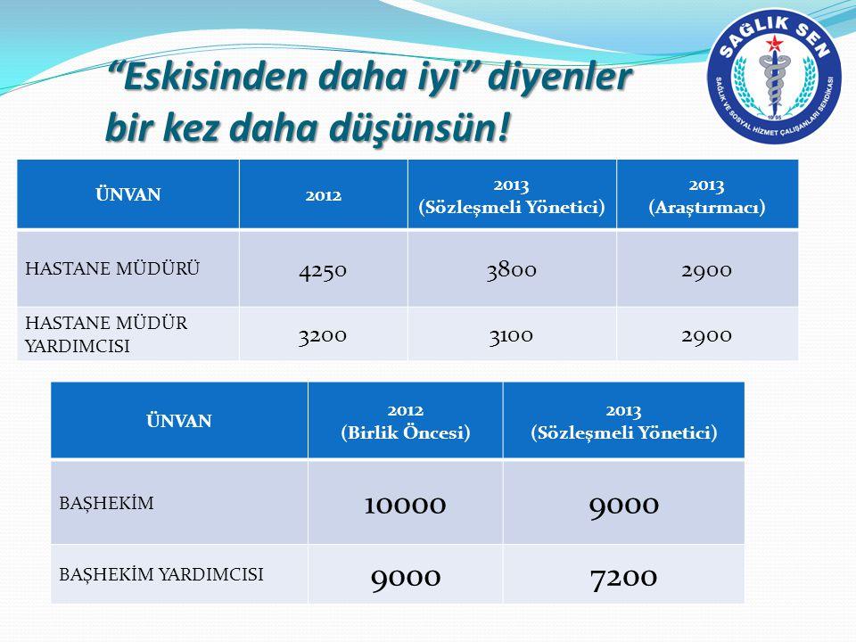ÜNVAN2012 2013 (Sözleşmeli Yönetici) 2013 (Araştırmacı) HASTANE MÜDÜRÜ 425038002900 HASTANE MÜDÜR YARDIMCISI 320031002900 Eskisinden daha iyi diyenler bir kez daha düşünsün.