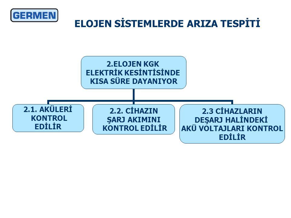 ELOJEN SİSTEMLERDE ARIZA TESPİTİ 2.ELOJEN KGK ELEKTRİK KESİNTİSİNDE KISA SÜRE DAYANIYOR 2.1.