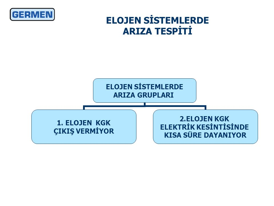 ELOJEN SİSTEMLERDE ARIZA GRUPLARI 1.ELOJEN KGK ÇIKIŞ VERMİYOR 1.1.