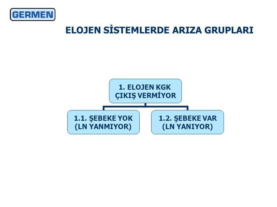 ELOJEN SİSTEMLERDE ARIZA TESPİTİ 2.2.
