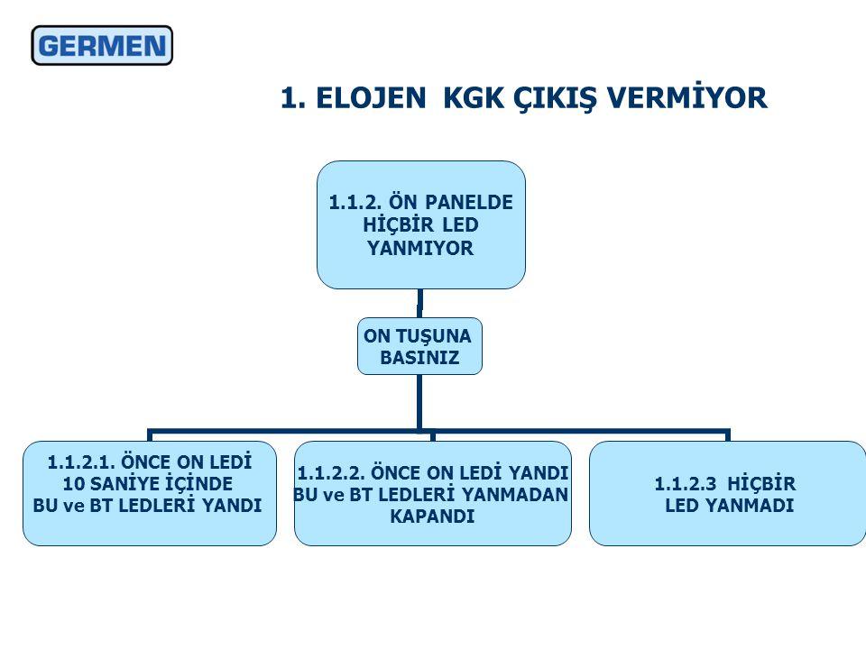 1.ELOJEN KGK ÇIKIŞ VERMİYOR 1.1.2.1.