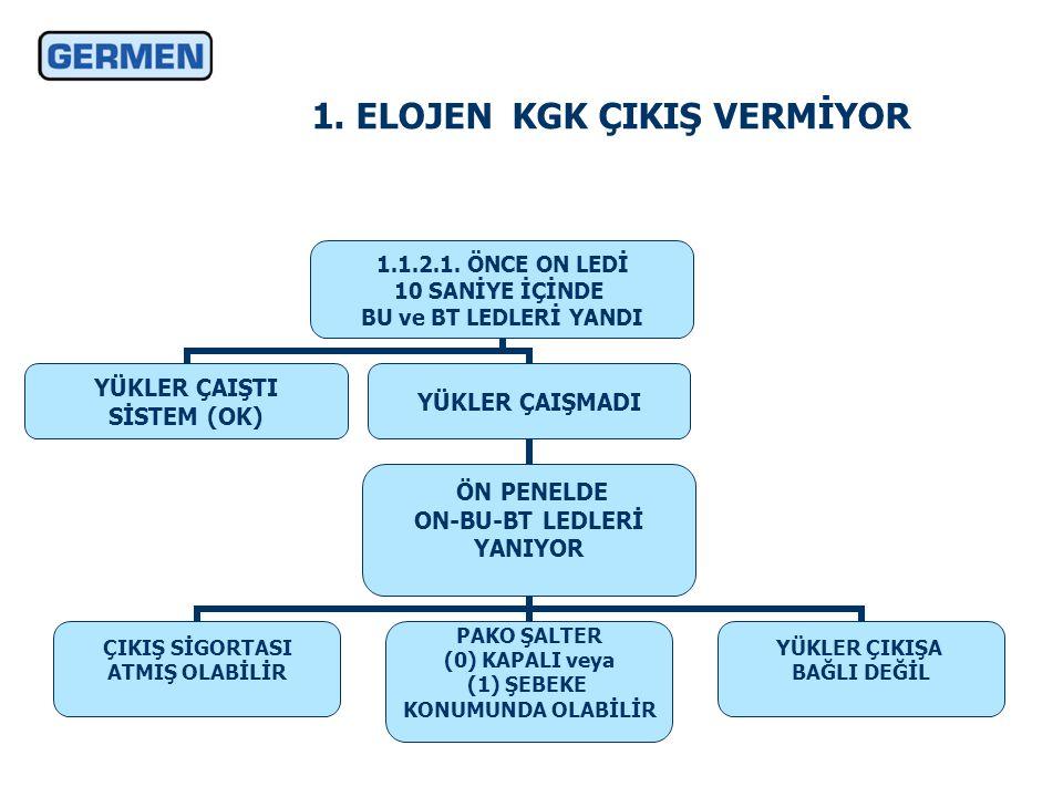 1. ELOJEN KGK ÇIKIŞ VERMİYOR 1.1.2.1.