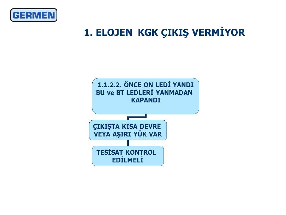 1. ELOJEN KGK ÇIKIŞ VERMİYOR 1.1.2.2.