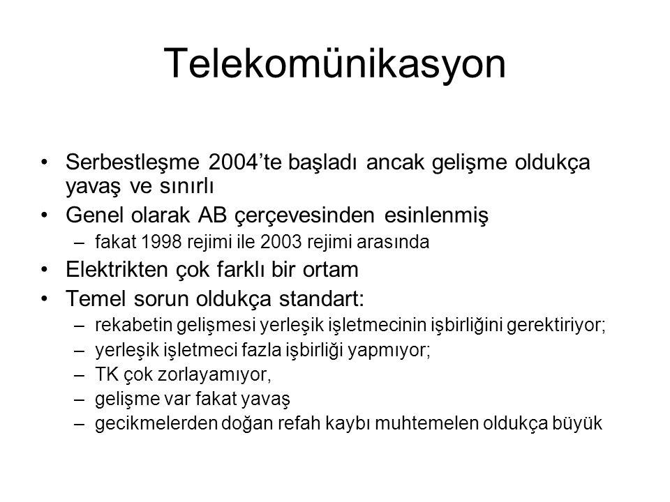 Telekomünikasyon •Serbestleşme 2004'te başladı ancak gelişme oldukça yavaş ve sınırlı •Genel olarak AB çerçevesinden esinlenmiş –fakat 1998 rejimi ile 2003 rejimi arasında •Elektrikten çok farklı bir ortam •Temel sorun oldukça standart: –rekabetin gelişmesi yerleşik işletmecinin işbirliğini gerektiriyor; –yerleşik işletmeci fazla işbirliği yapmıyor; –TK çok zorlayamıyor, –gelişme var fakat yavaş –gecikmelerden doğan refah kaybı muhtemelen oldukça büyük