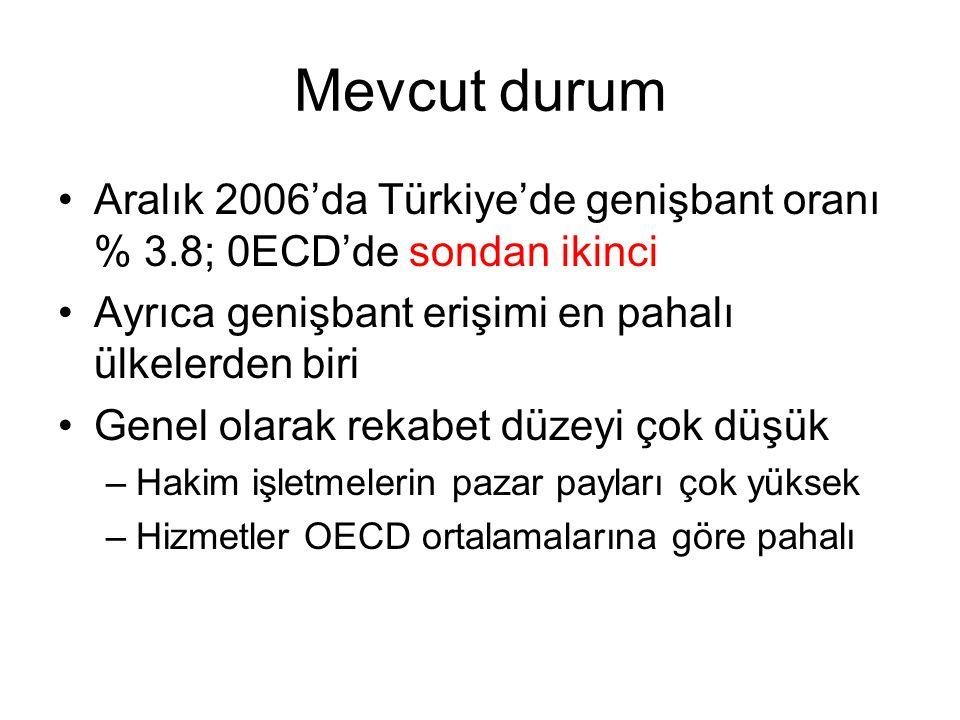 Mevcut durum •Aralık 2006'da Türkiye'de genişbant oranı % 3.8; 0ECD'de sondan ikinci •Ayrıca genişbant erişimi en pahalı ülkelerden biri •Genel olarak rekabet düzeyi çok düşük –Hakim işletmelerin pazar payları çok yüksek –Hizmetler OECD ortalamalarına göre pahalı