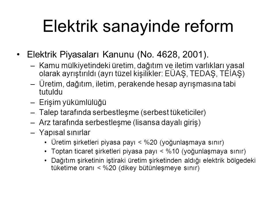 Elektrik sanayinde reform •Elektrik Piyasaları Kanunu (No. 4628, 2001). –Kamu mülkiyetindeki üretim, dağıtım ve iletim varlıkları yasal olarak ayrıştı