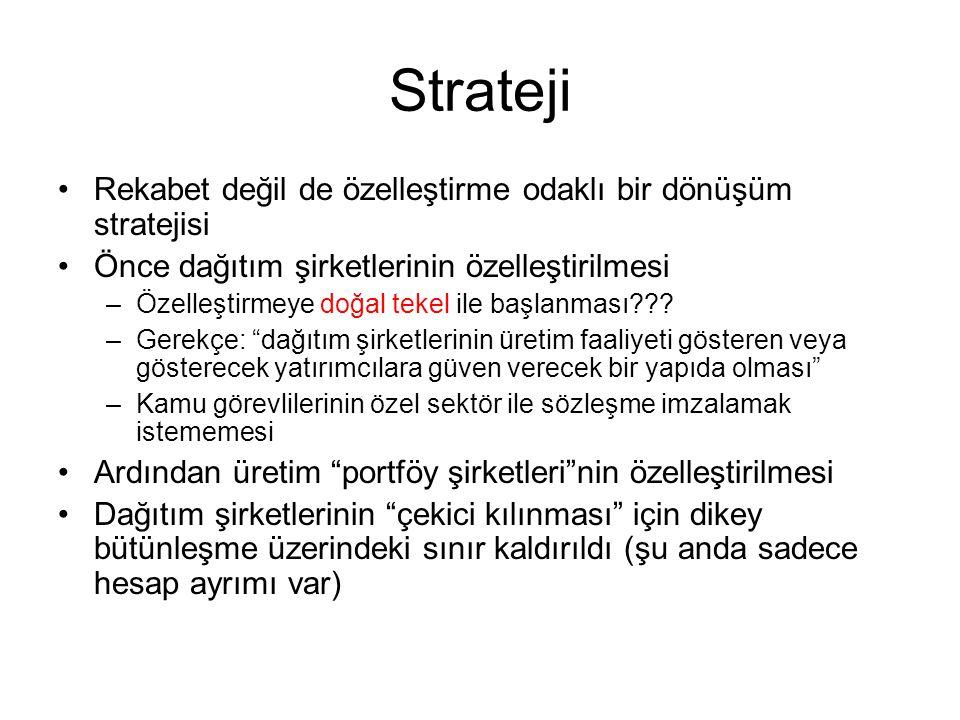 Strateji •Rekabet değil de özelleştirme odaklı bir dönüşüm stratejisi •Önce dağıtım şirketlerinin özelleştirilmesi –Özelleştirmeye doğal tekel ile başlanması??.