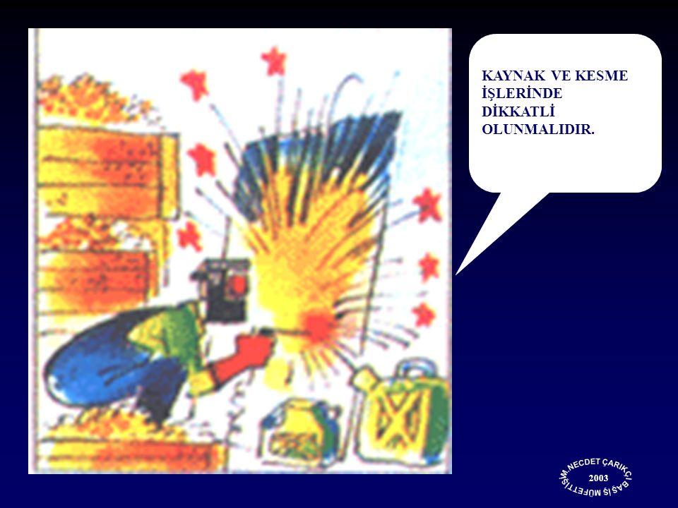 2003 ZIMPARA TAŞINDA ÇALIŞIRKEN YANICI MADDE BULUNMAMASINA ÖZEN GÖSTERİLMELİDİR.