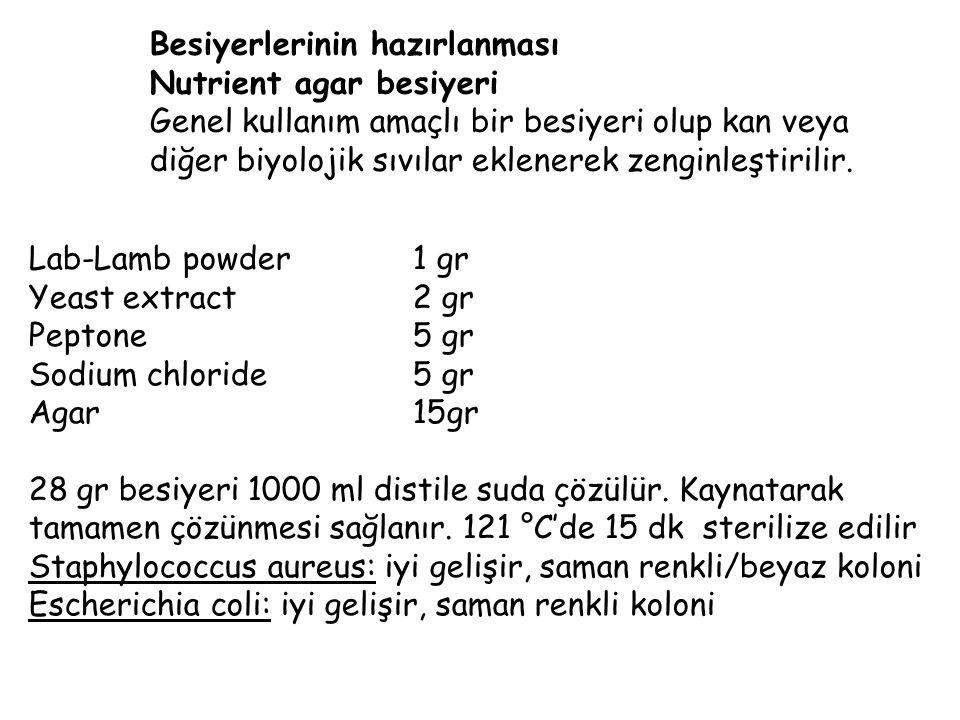 Lab-Lamb powder1 gr Yeast extract2 gr Peptone5 gr Sodium chloride5 gr Agar15gr 28 gr besiyeri 1000 ml distile suda çözülür.