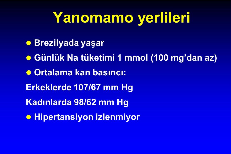 Yanomamo yerlileri l Brezilyada yaşar l Günlük Na tüketimi 1 mmol (100 mg'dan az) l Ortalama kan basıncı: Erkeklerde 107/67 mm Hg Kadınlarda 98/62 mm Hg l Hipertansiyon izlenmiyor