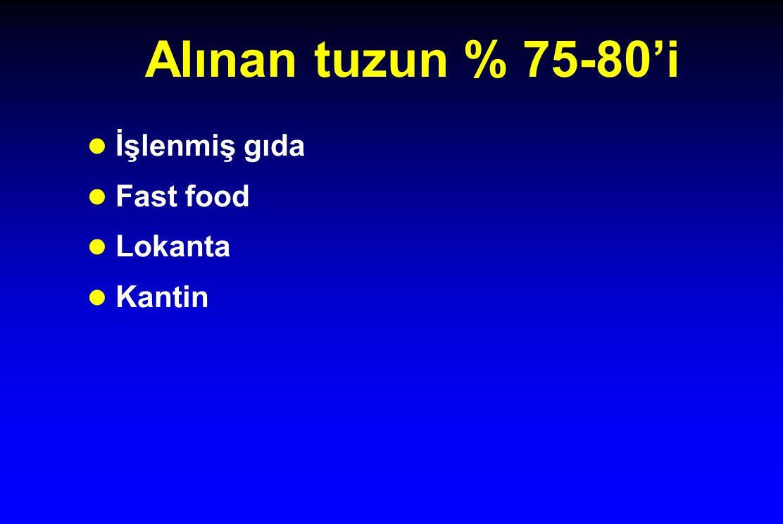 Alınan tuzun % 75-80'i l İşlenmiş gıda l Fast food l Lokanta l Kantin