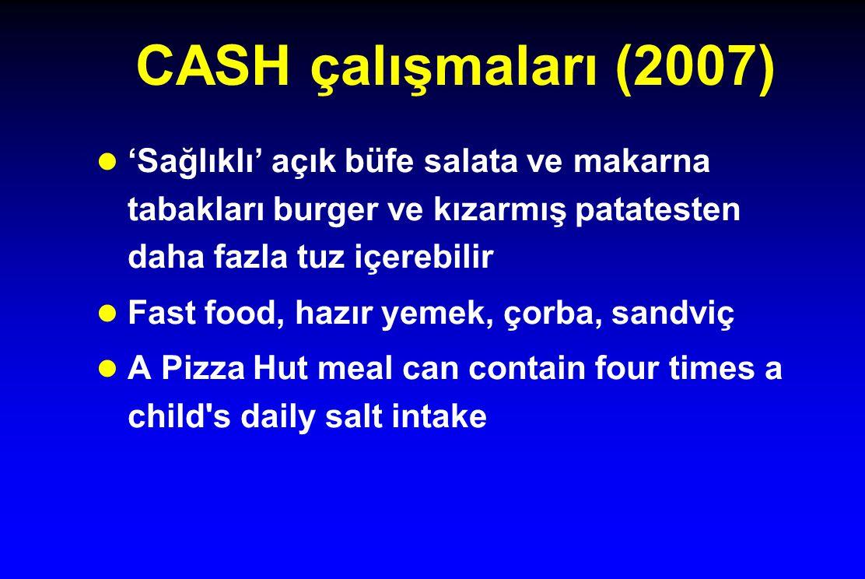 CASH çalışmaları (2007) l 'Sağlıklı' açık büfe salata ve makarna tabakları burger ve kızarmış patatesten daha fazla tuz içerebilir l Fast food, hazır yemek, çorba, sandviç l A Pizza Hut meal can contain four times a child s daily salt intake