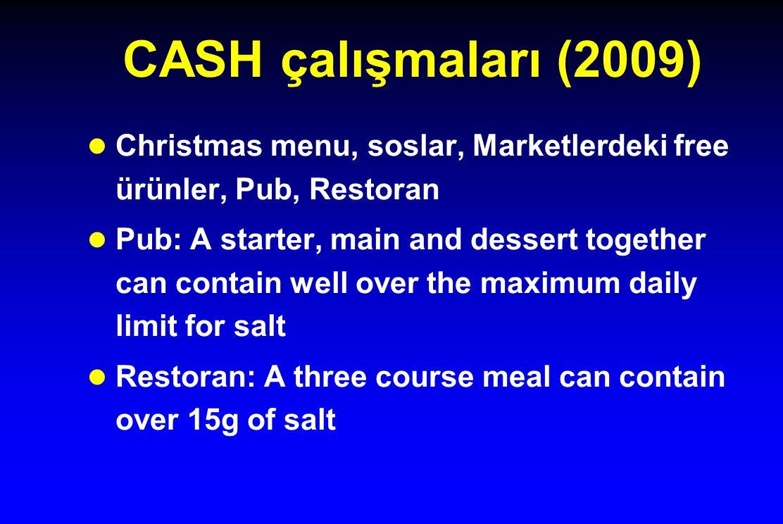 CASH çalışmaları (2009) l Christmas menu, soslar, Marketlerdeki free ürünler, Pub, Restoran l Pub: A starter, main and dessert together can contain well over the maximum daily limit for salt l Restoran: A three course meal can contain over 15g of salt