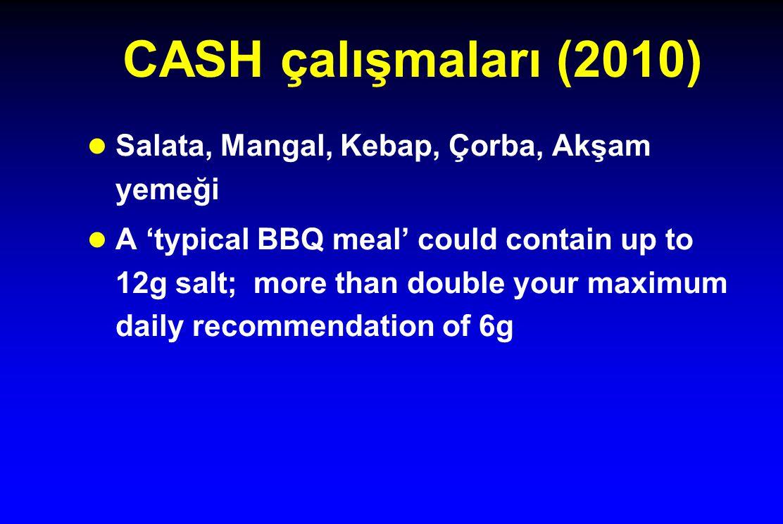 CASH çalışmaları (2010) l Salata, Mangal, Kebap, Çorba, Akşam yemeği l A 'typical BBQ meal' could contain up to 12g salt; more than double your maximum daily recommendation of 6g