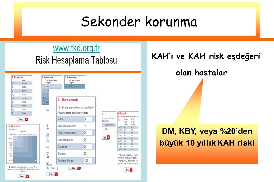 KAH'ı ve KAH risk eşdeğeri olan hastalar DM, KBY, veya %20'den büyük 10 yıllık KAH riski Sekonder korunma